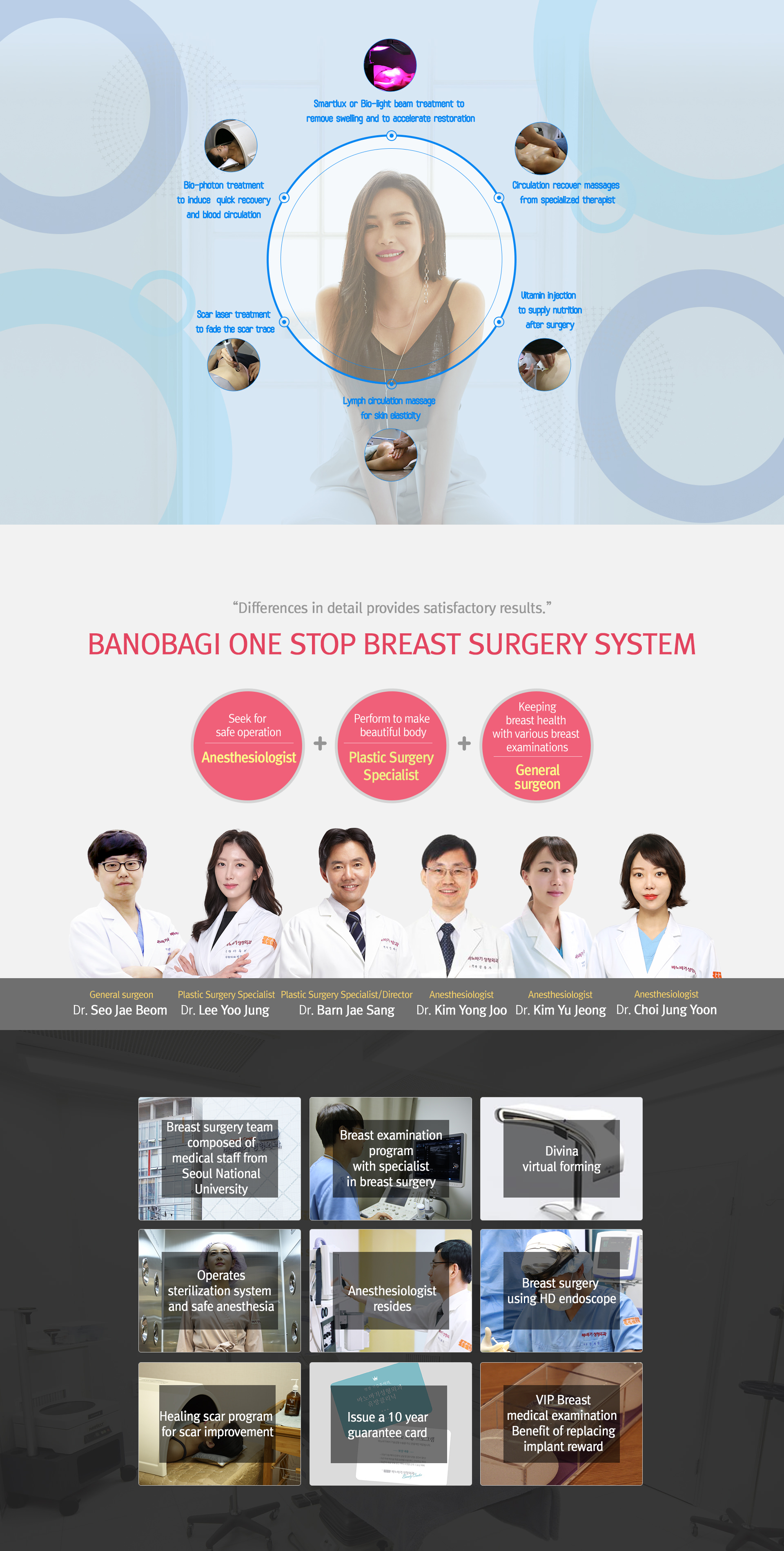Differences in detail provides satisfactory results. - BANOBAGI ONE STOP BREAST SURGERY SYSTEM