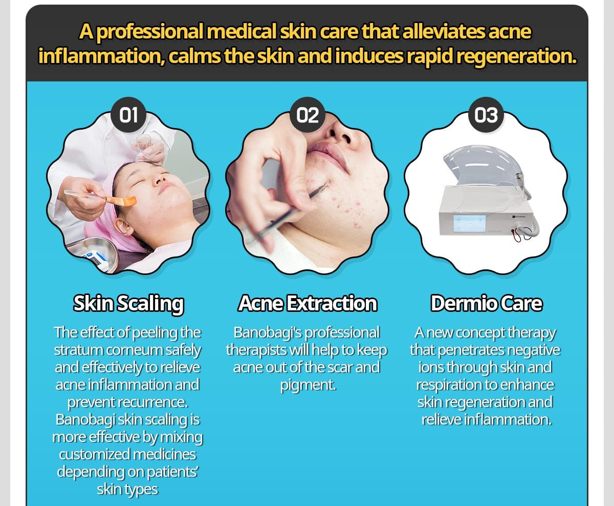A professional medical skin care that alleviates acne inflammation, calms the skin and induces rapid regeneration.