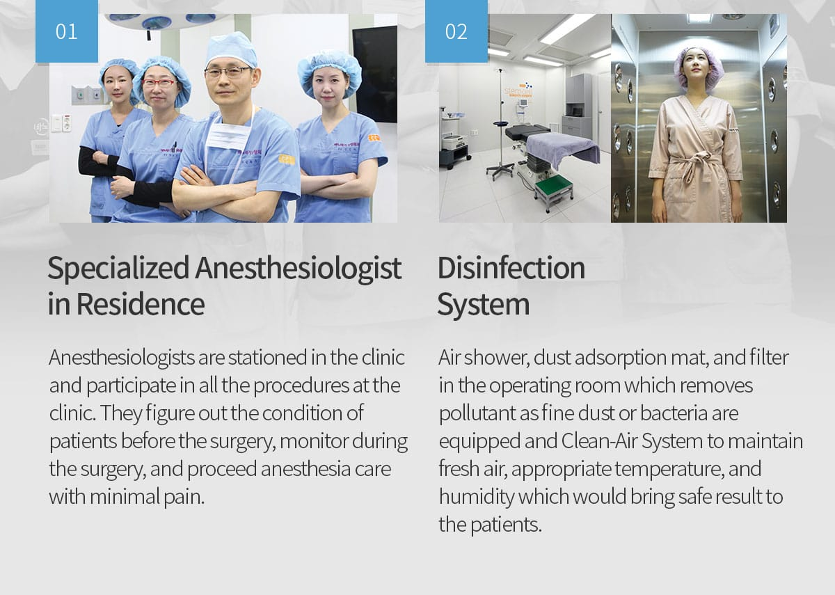 01. Specialized Anesthesiologist in Residence, 02. Disinfection System