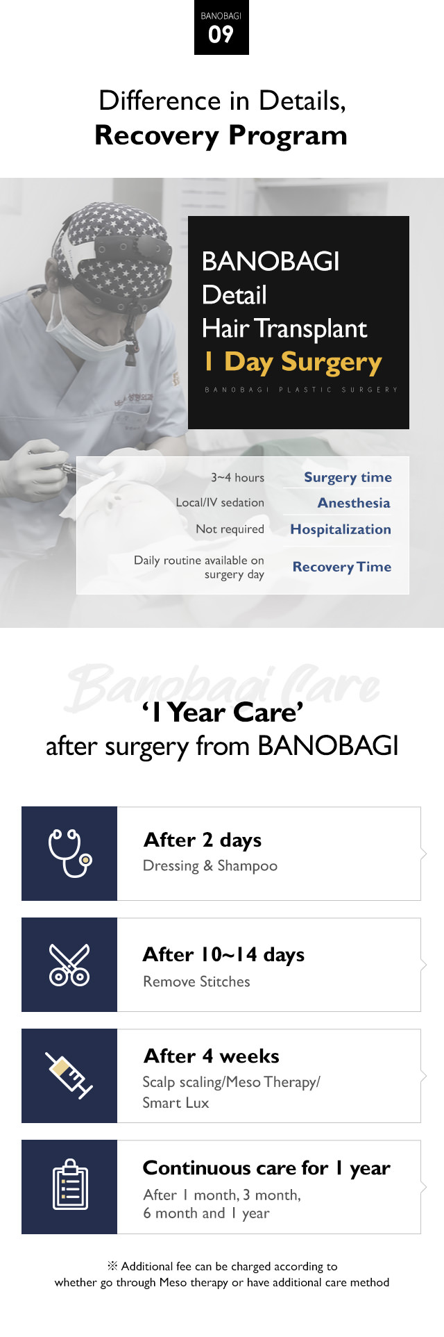 BANOBAGI 10 Difference in Details, Recovery Program