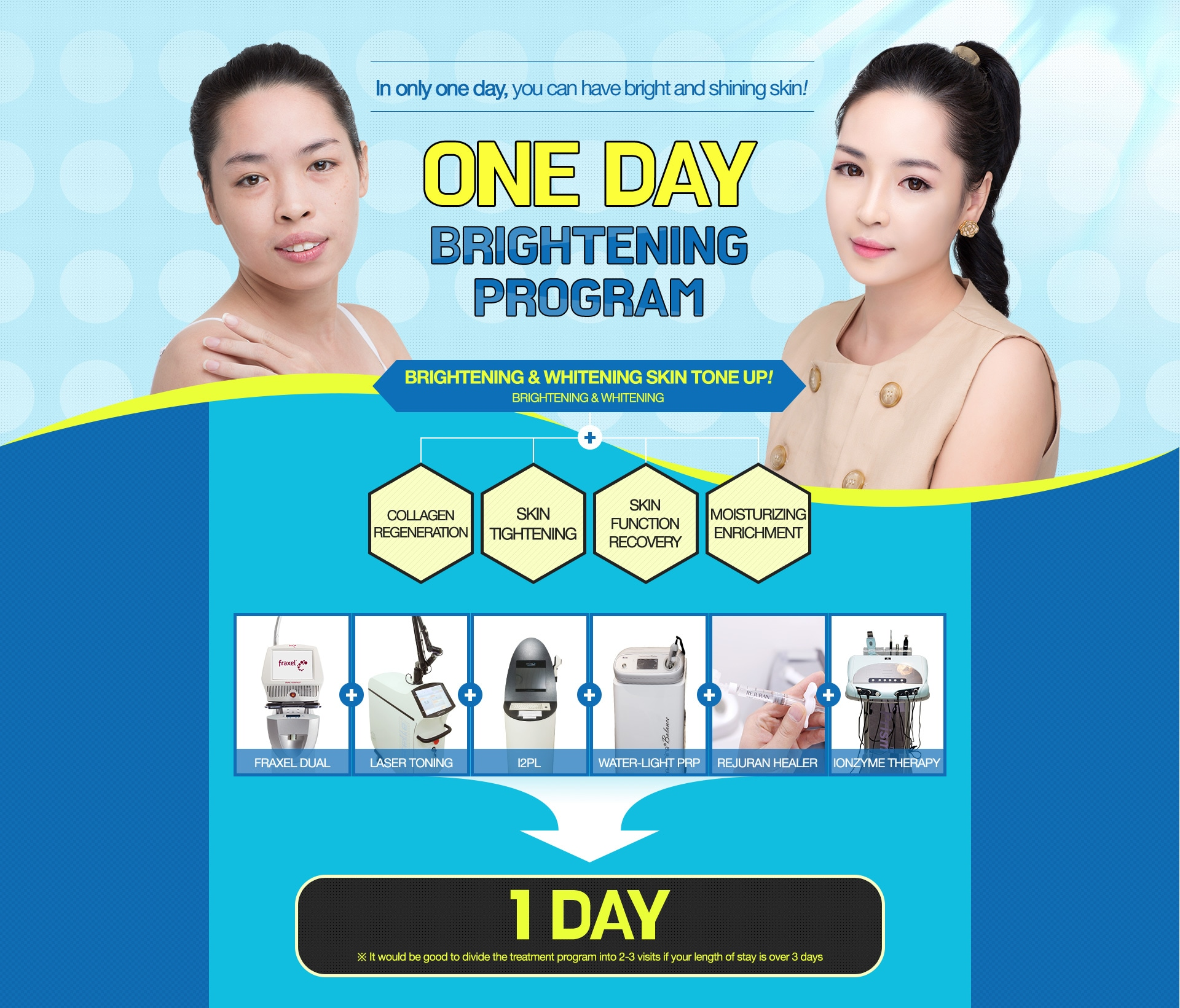 In only one day, you can have bright and shining skin! One Day Brightening Program
